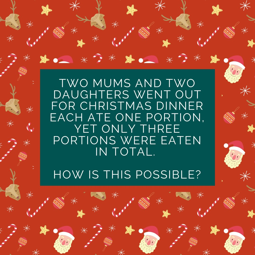 """Two mums and TWO daughters went out for Christmas dinner each ate one portion, yet only three portions were eaten in total. How is this possible?"".png"