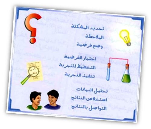 حل المشكلات بطريقة علمية