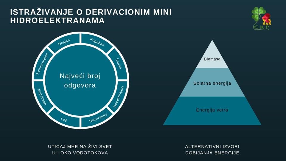 Uticaj MHE i alternativni izvori energije.jpg (Moderate)