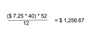 Income Formula