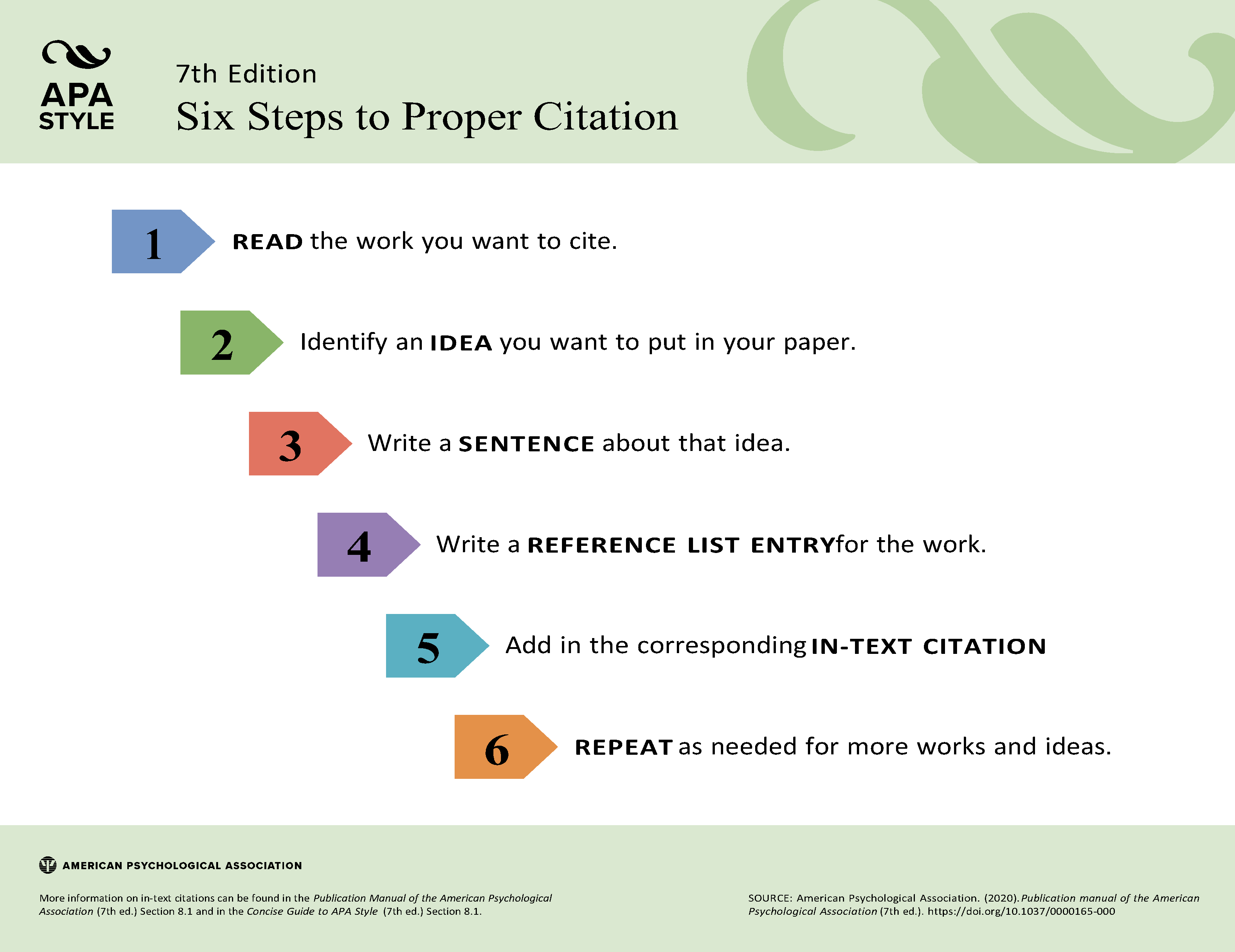 Start Here Apa Style 7th Edition Libguide At Goodwin University How To Cite Chapter In Book