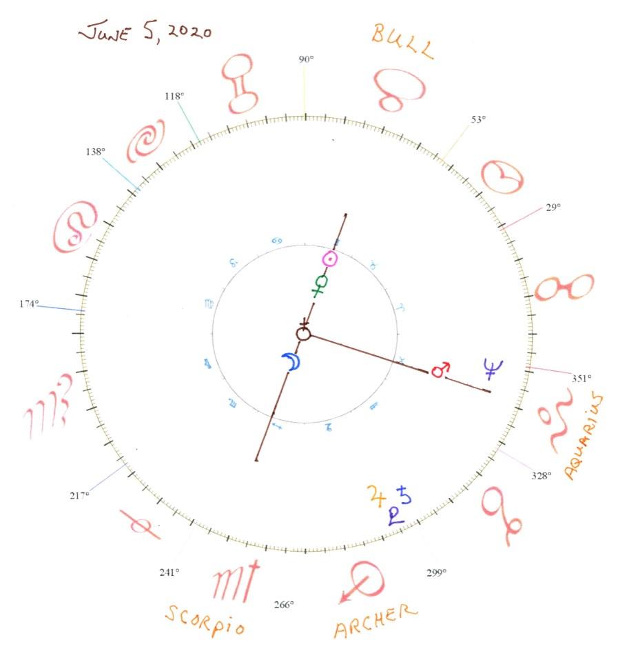 T square 6.5.2020.jpg  (Intense)