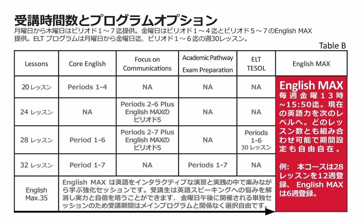 http://i1.cmail1.com/ei/r/7C/03A/FD7/csimport/JapaneseLessonOptions2015.144902.jpg  (控え目)