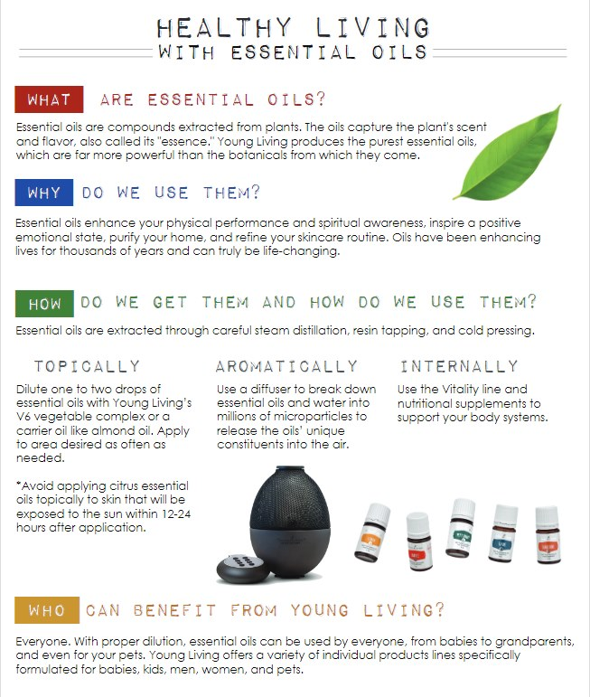 essential oils for every man