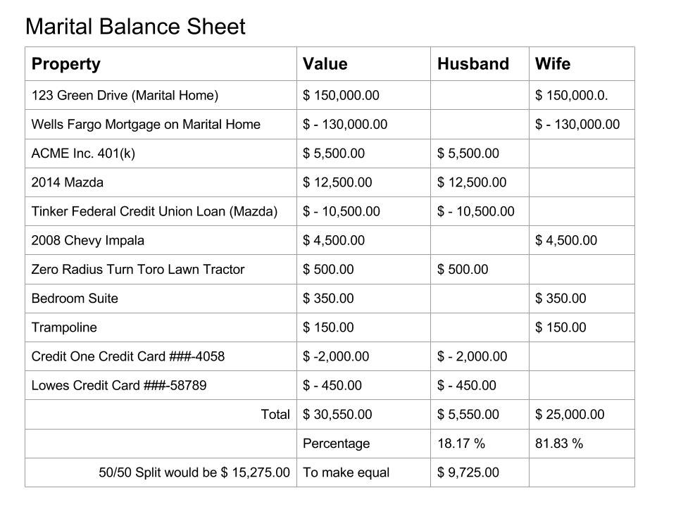 Sample Marital Balance Sheet.jpg (Moderate)