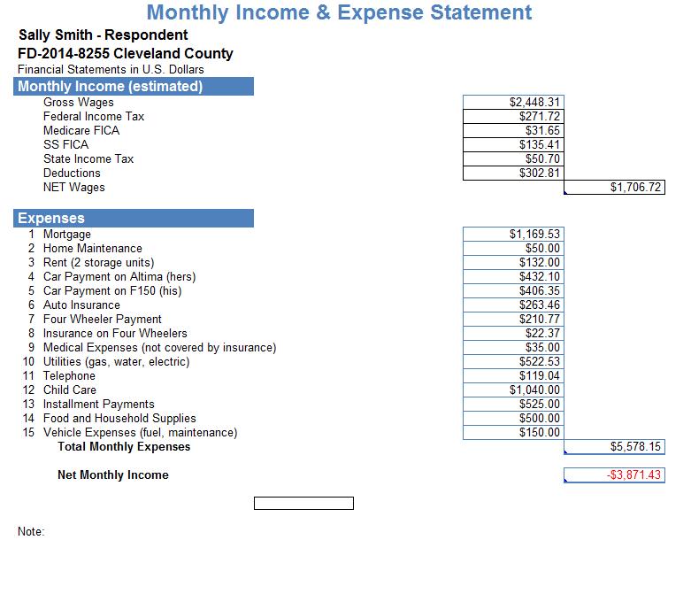 Alimony Budget (Moderate)